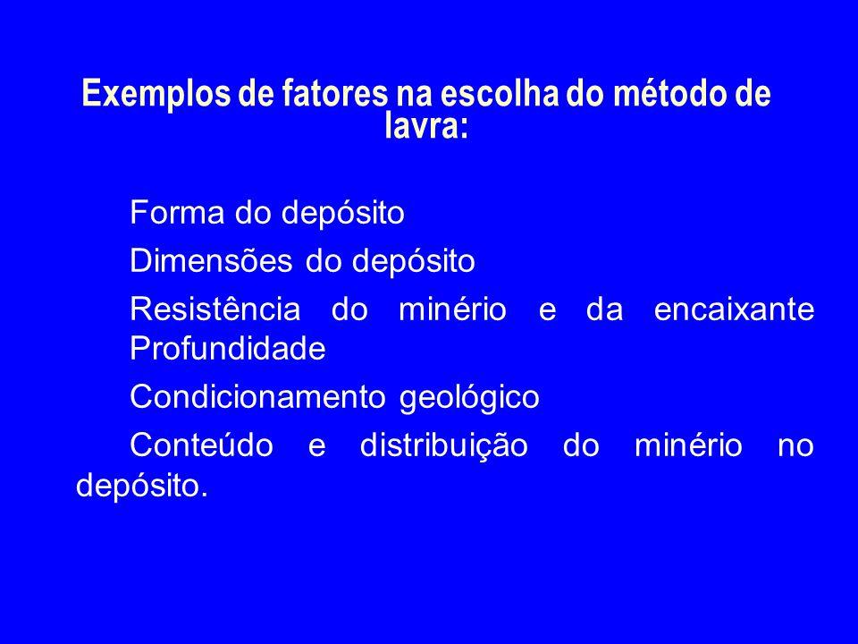 Exemplos de fatores na escolha do método de lavra: Forma do depósito Dimensões do depósito Resistência do minério e da encaixante Profundidade Condici