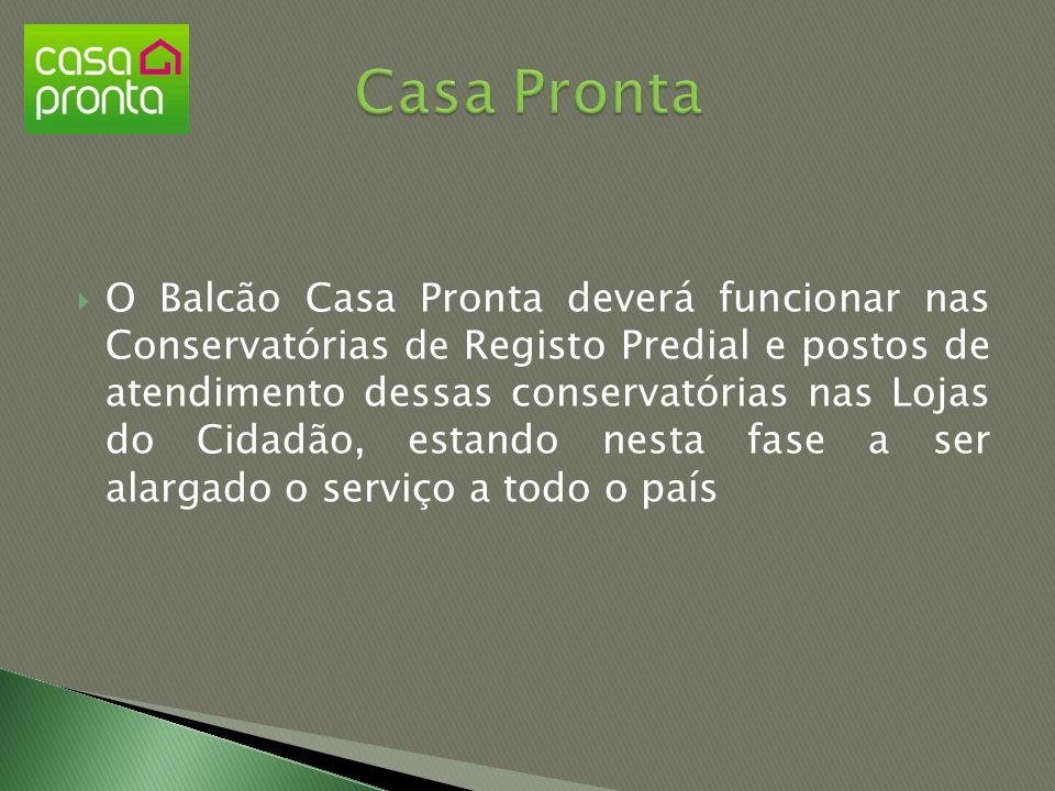  Balcão Único  Eliminar Burocracias  Modalidades  Vantagem Associadas  Onde está disponível o Casa Pronta.