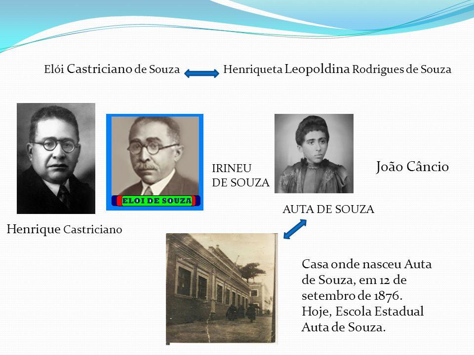 João Câncio Elói Castriciano de SouzaHenriqueta Leopoldina Rodrigues de Souza Henrique Castriciano IRINEU DE SOUZA Casa onde nasceu Auta de Souza, em