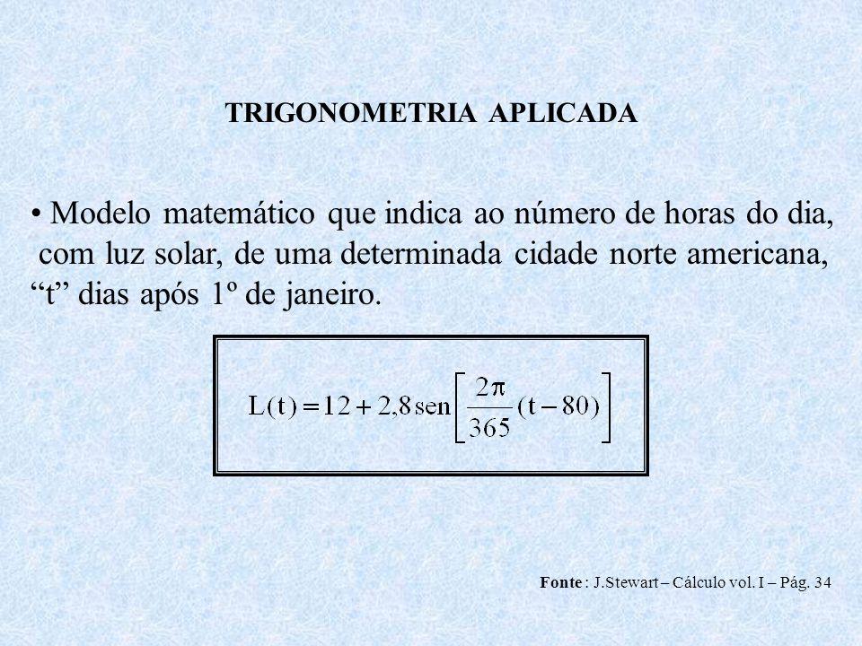 """TRIGONOMETRIA APLICADA Modelo matemático que indica ao número de horas do dia, com luz solar, de uma determinada cidade norte americana, """"t"""" dias após"""