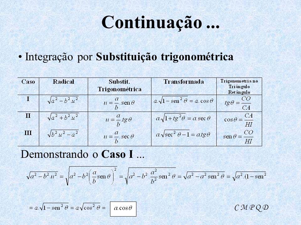 Continuação... Integração por Substituição trigonométrica Demonstrando o Caso I... C M P Q D