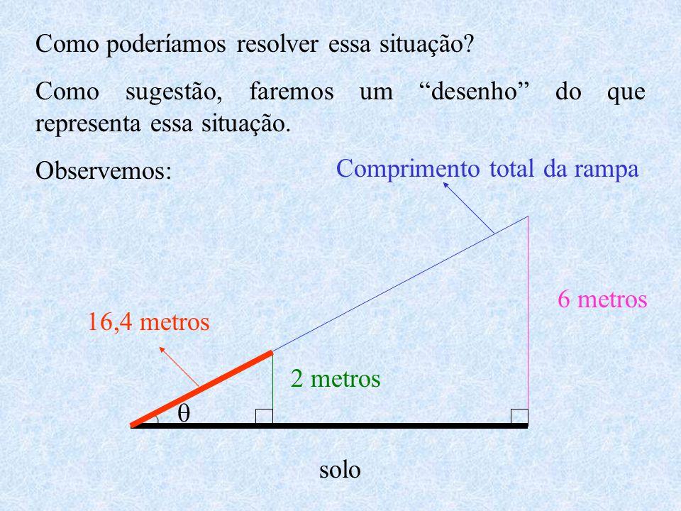 """Como poderíamos resolver essa situação? Como sugestão, faremos um """"desenho"""" do que representa essa situação. Observemos: 6 metros 16,4 metros 2 metros"""