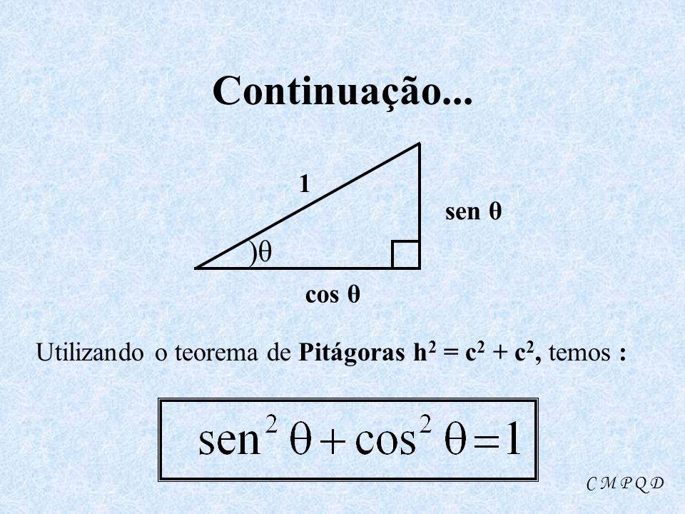 Continuação... )θ sen θ cos θ 1 Utilizando o teorema de Pitágoras h 2 = c 2 + c 2, temos : C M P Q D