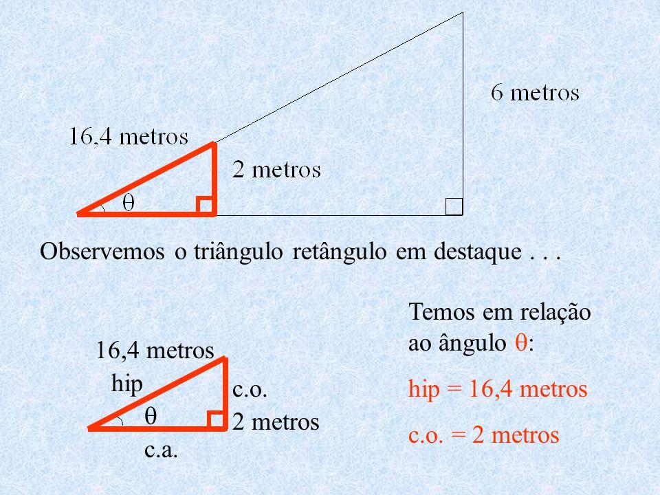 Observemos o triângulo retângulo em destaque...  2 metros 16,4 metros hip c.o. c.a. Temos em relação ao ângulo  hip = 16,4 metros c.o. = 2 metros