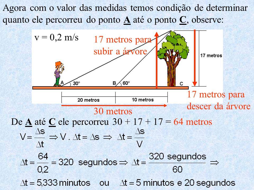 30 metros 17 metros para subir a árvore 17 metros para descer da árvore Agora com o valor das medidas temos condição de determinar quanto ele percorreu do ponto A até o ponto C, observe: De A até C ele percorreu 30 + 17 + 17 = 64 metros v = 0,2 m/s