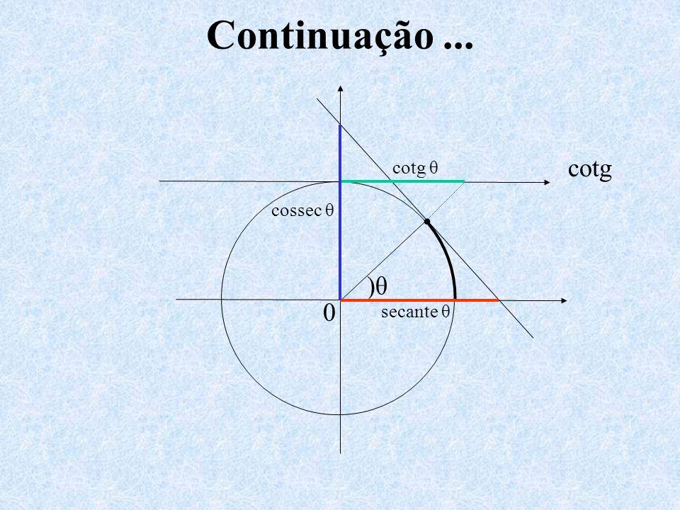 Continuação... )θ 0 · cotg cotg θ secante θ cossec θ