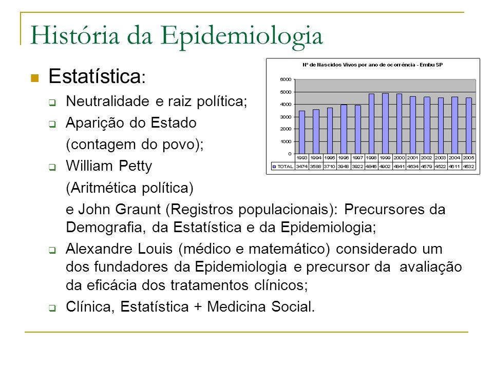 História da Epidemiologia Estatística :  Neutralidade e raiz política;  Aparição do Estado (contagem do povo);  William Petty (Aritmética política)