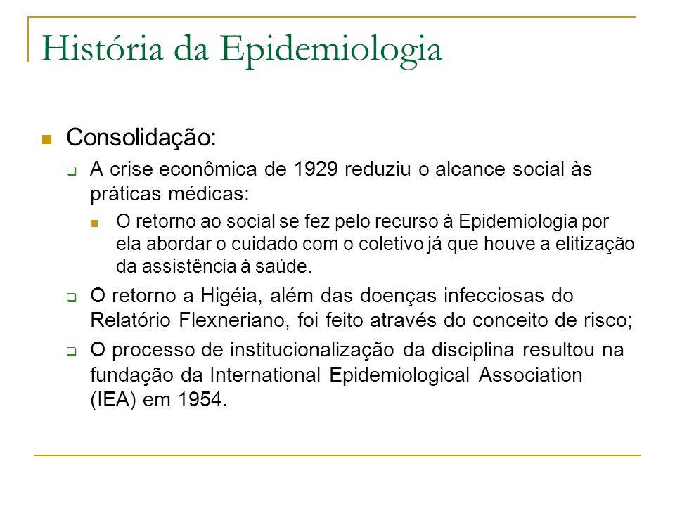 História da Epidemiologia Consolidação:  A crise econômica de 1929 reduziu o alcance social às práticas médicas: O retorno ao social se fez pelo recurso à Epidemiologia por ela abordar o cuidado com o coletivo já que houve a elitização da assistência à saúde.