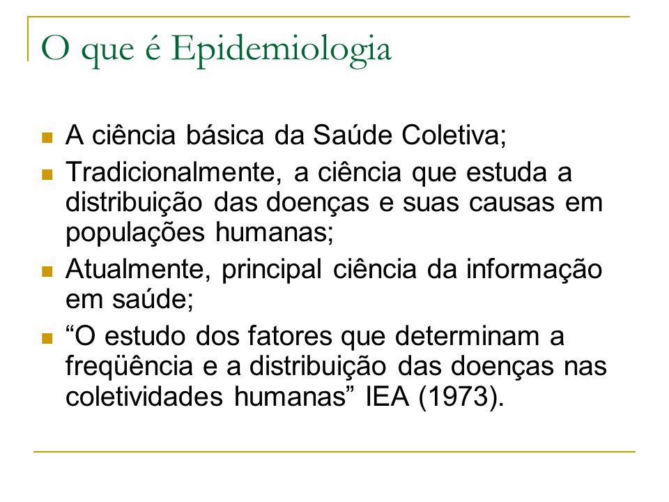 A ciência básica da Saúde Coletiva; Tradicionalmente, a ciência que estuda a distribuição das doenças e suas causas em populações humanas; Atualmente, principal ciência da informação em saúde; O estudo dos fatores que determinam a freqüência e a distribuição das doenças nas coletividades humanas IEA (1973).
