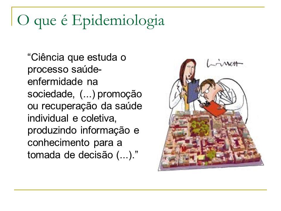 O que é Epidemiologia Ciência que estuda o processo saúde- enfermidade na sociedade, (...) promoção ou recuperação da saúde individual e coletiva, produzindo informação e conhecimento para a tomada de decisão (...).