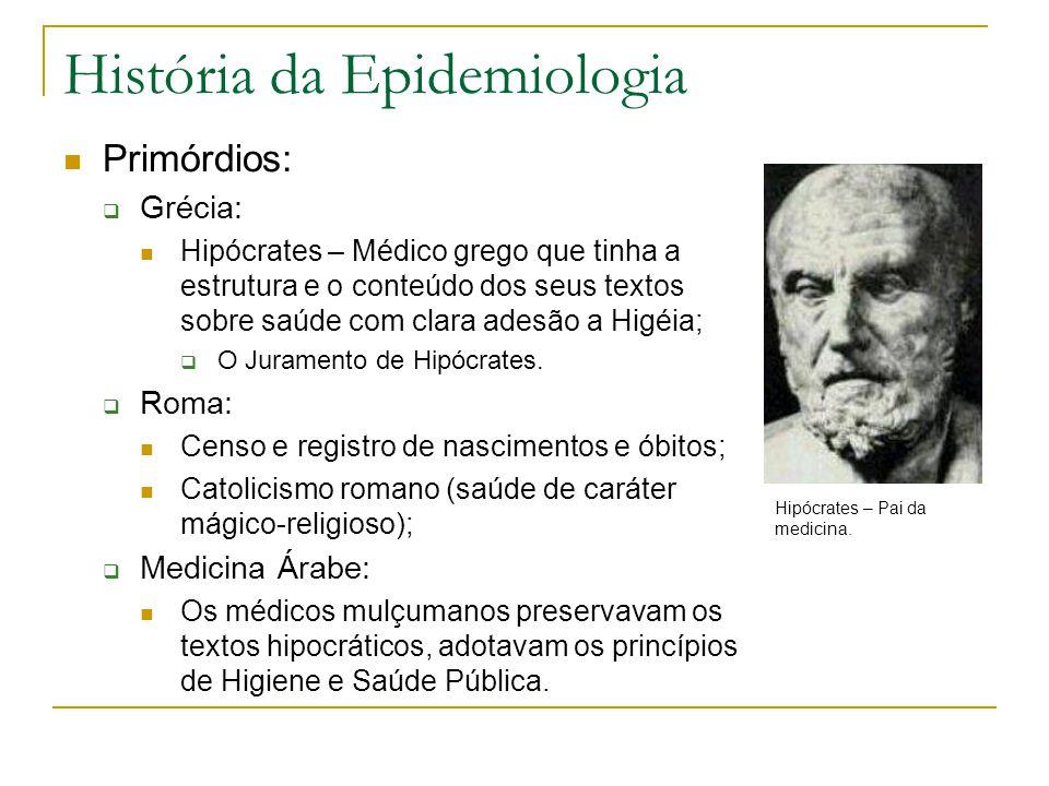 Primórdios:  Grécia: Hipócrates – Médico grego que tinha a estrutura e o conteúdo dos seus textos sobre saúde com clara adesão a Higéia;  O Juramento de Hipócrates.