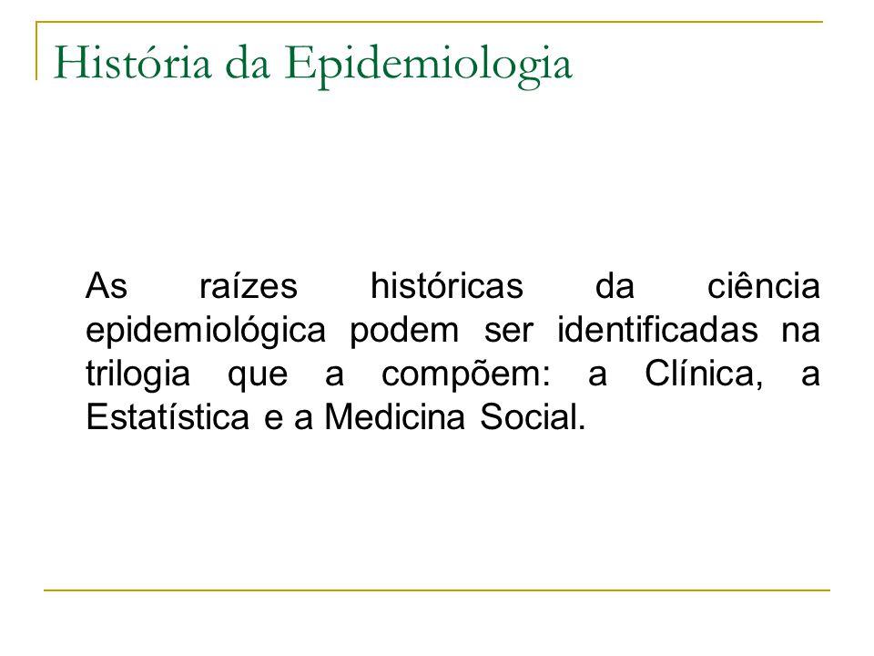 História da Epidemiologia As raízes históricas da ciência epidemiológica podem ser identificadas na trilogia que a compõem: a Clínica, a Estatística e a Medicina Social.