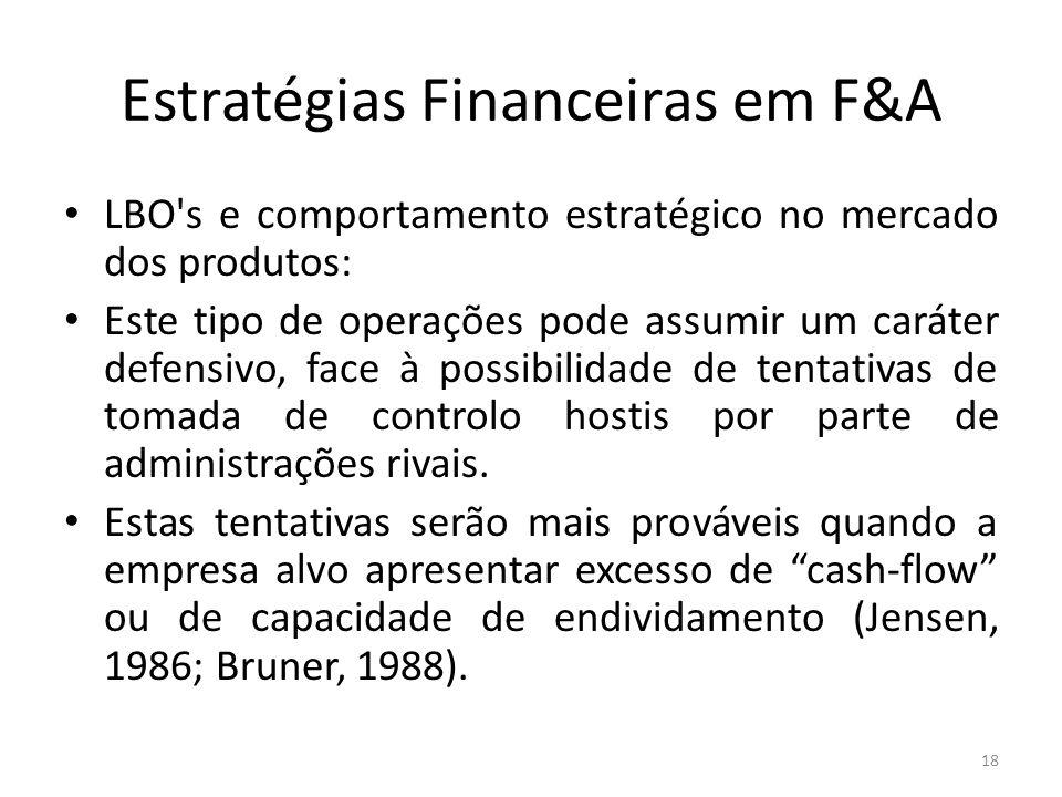 Estratégias Financeiras em F&A LBO's e comportamento estratégico no mercado dos produtos: Este tipo de operações pode assumir um caráter defensivo, fa