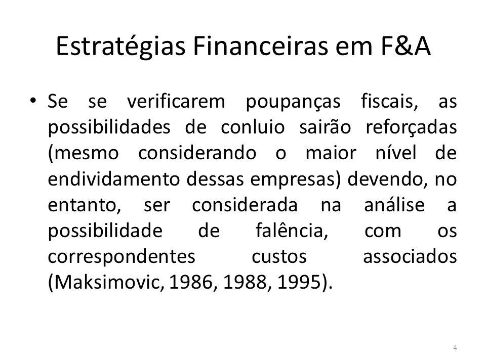 Estratégias Financeiras em F&A Se se verificarem poupanças fiscais, as possibilidades de conluio sairão reforçadas (mesmo considerando o maior nível d