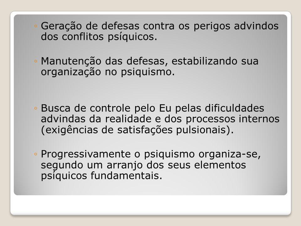 ◦Geração de defesas contra os perigos advindos dos conflitos psíquicos. ◦Manutenção das defesas, estabilizando sua organização no psiquismo. ◦Busca de