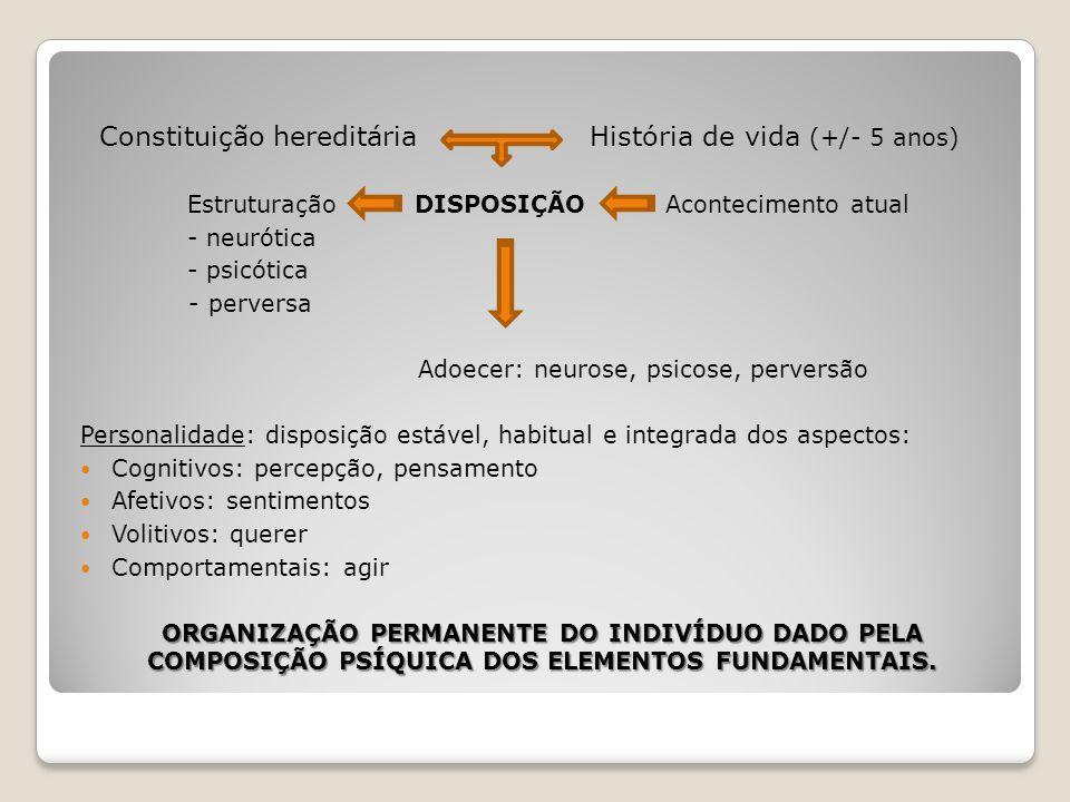 Constituição hereditária História de vida (+/- 5 anos) Estruturação DISPOSIÇÃO Acontecimento atual - neurótica - psicótica - perversa Adoecer: neurose