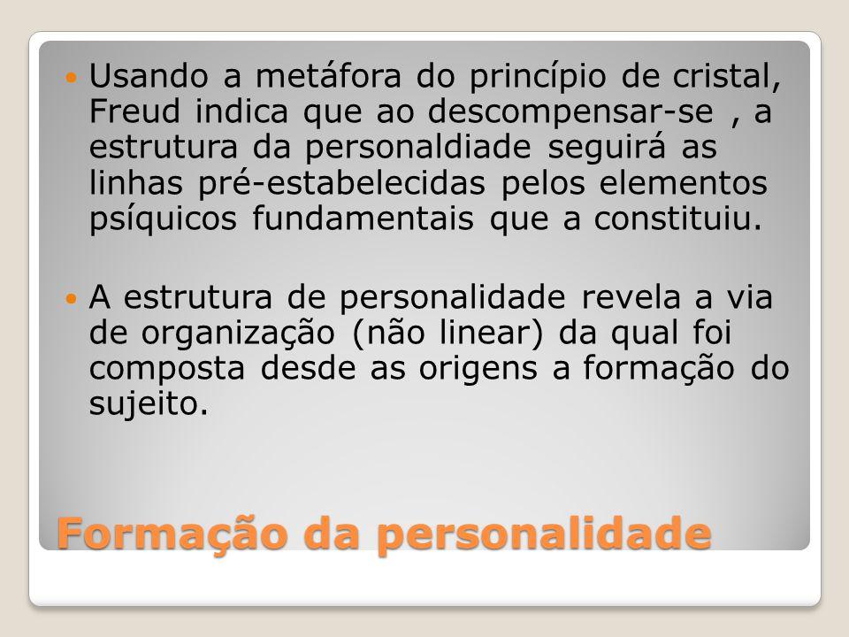 Formação da personalidade Usando a metáfora do princípio de cristal, Freud indica que ao descompensar-se, a estrutura da personaldiade seguirá as linh
