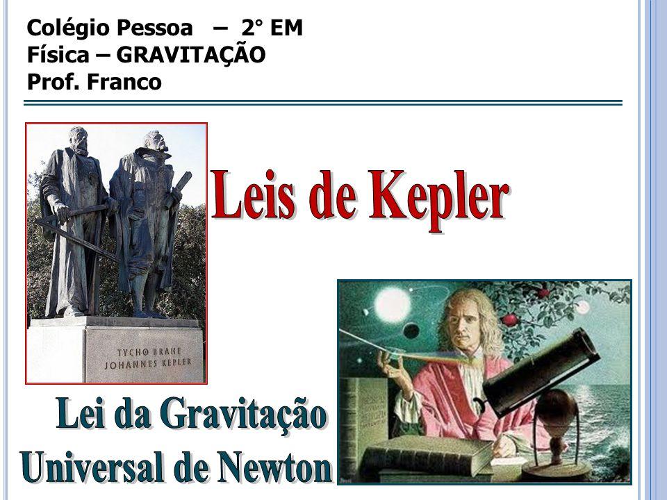 Colégio Pessoa – 2° EM Física – GRAVITAÇÃO Prof. Franco