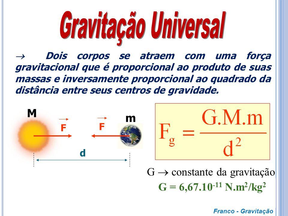  Dois corpos se atraem com uma força gravitacional que é proporcional ao produto de suas massas e inversamente proporcional ao quadrado da distância entre seus centros de gravidade.