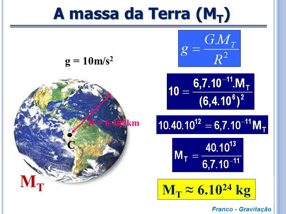 Representação do campo gravitacional na superfície terrestre. Valores em m/s 2 Franco - Gravitação