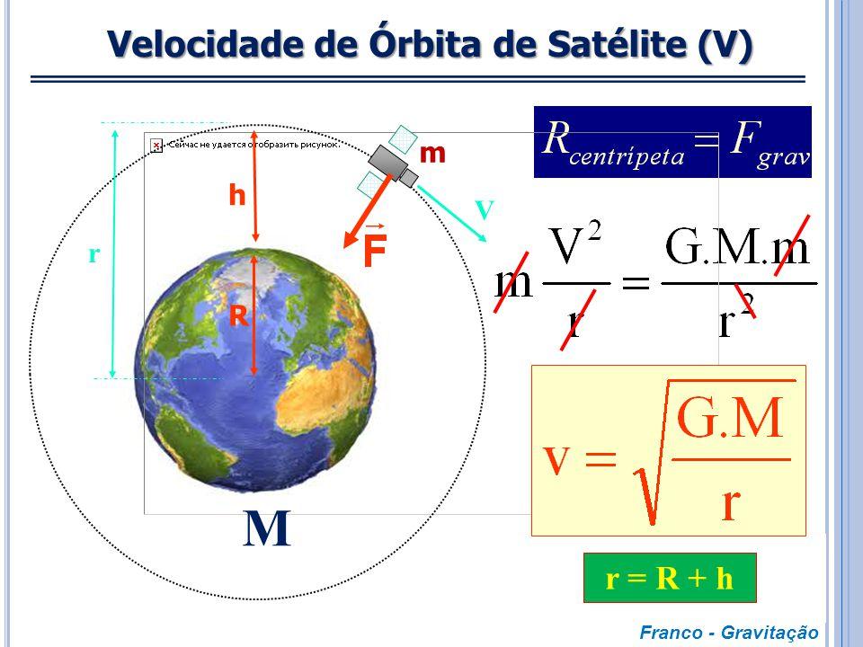 A massa da Terra (M T ) MTMT g = 10m/s 2 R = 6 400km C M T ≈ 6.10 24 kg Franco - Gravitação