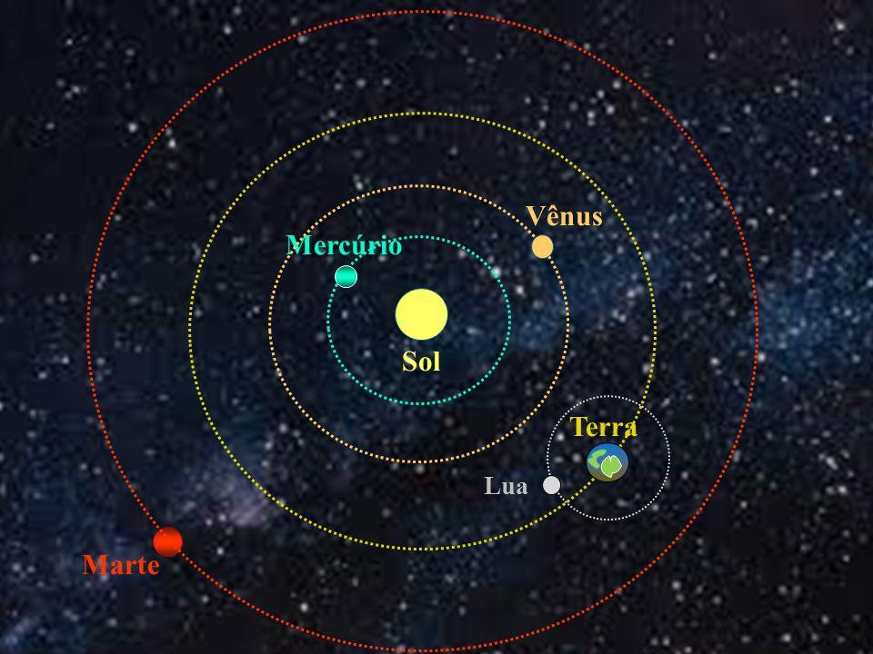 Ideias publicadas, prudentemente, no ano de sua morte Planetas Conhecidos (Mercúrio, Vênus, Terra, Marte, Júpiter e Saturno)  Órbitas circulares em t