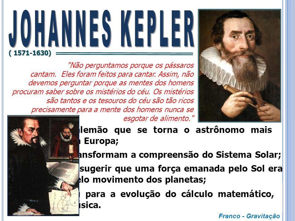 """Primeiras Observações com telescópio Defensor de Copérnico Condenado pela inquisição """"Eppur si muove! """" Franco Gravitação"""