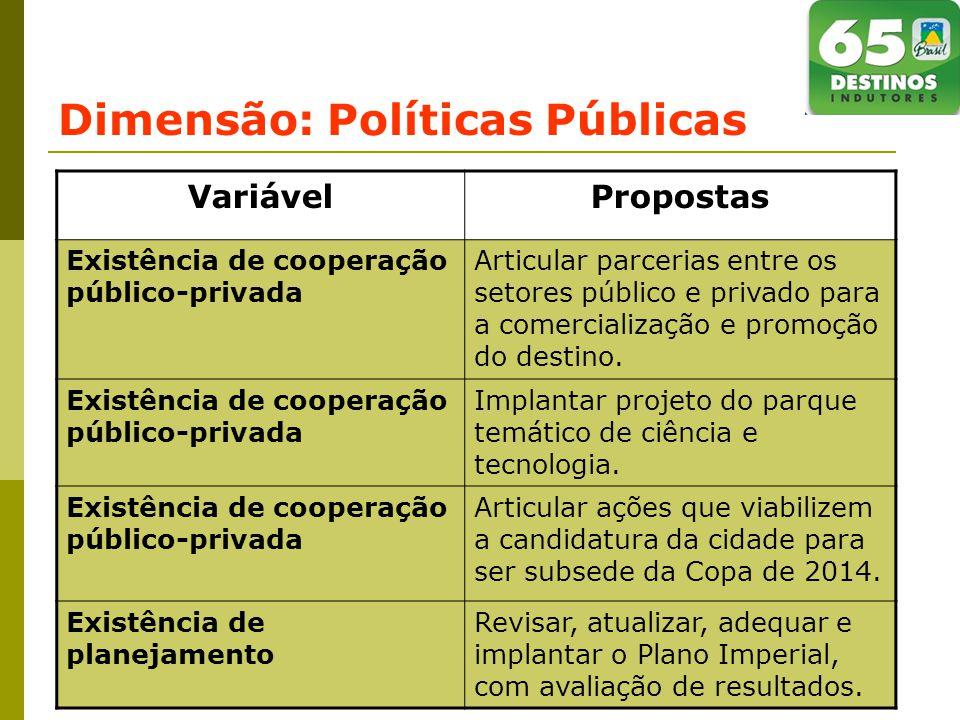 Dimensão: Políticas Públicas VariávelPropostas Existência de cooperação público-privada Articular parcerias entre os setores público e privado para a comercialização e promoção do destino.