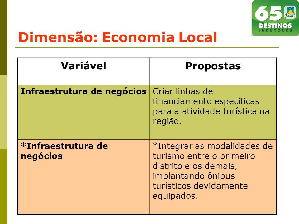 Dimensão: Economia Local VariávelPropostas Infraestrutura de negóciosCriar linhas de financiamento específicas para a atividade turística na região.