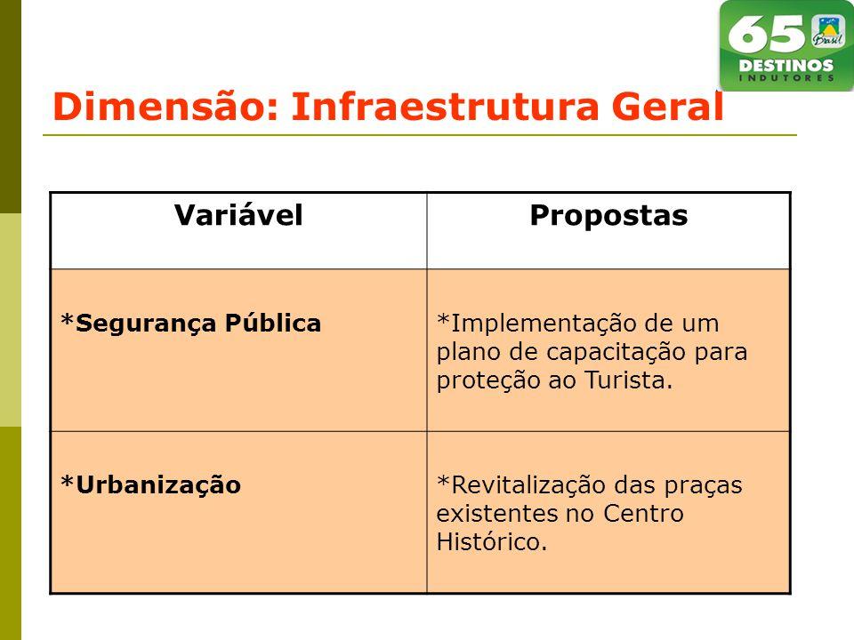 Dimensão: Infraestrutura Geral VariávelPropostas *Segurança Pública*Implementação de um plano de capacitação para proteção ao Turista.