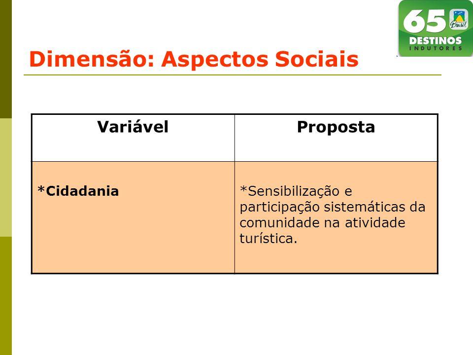 Dimensão: Aspectos Sociais VariávelProposta *Cidadania*Sensibilização e participação sistemáticas da comunidade na atividade turística.