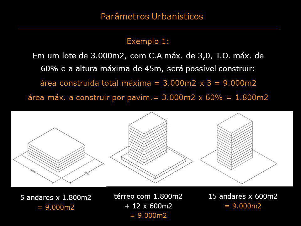 Parâmetros Urbanísticos Exemplo 1: Em um lote de 3.000m2, com C.A máx. de 3,0, T.O. máx. de 60% e a altura máxima de 45m, será possível construir: áre