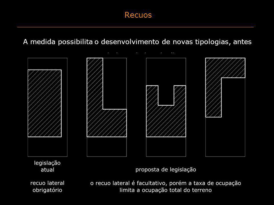 Recuos A medida possibilita o desenvolvimento de novas tipologias, antes proibidas pela legislação.