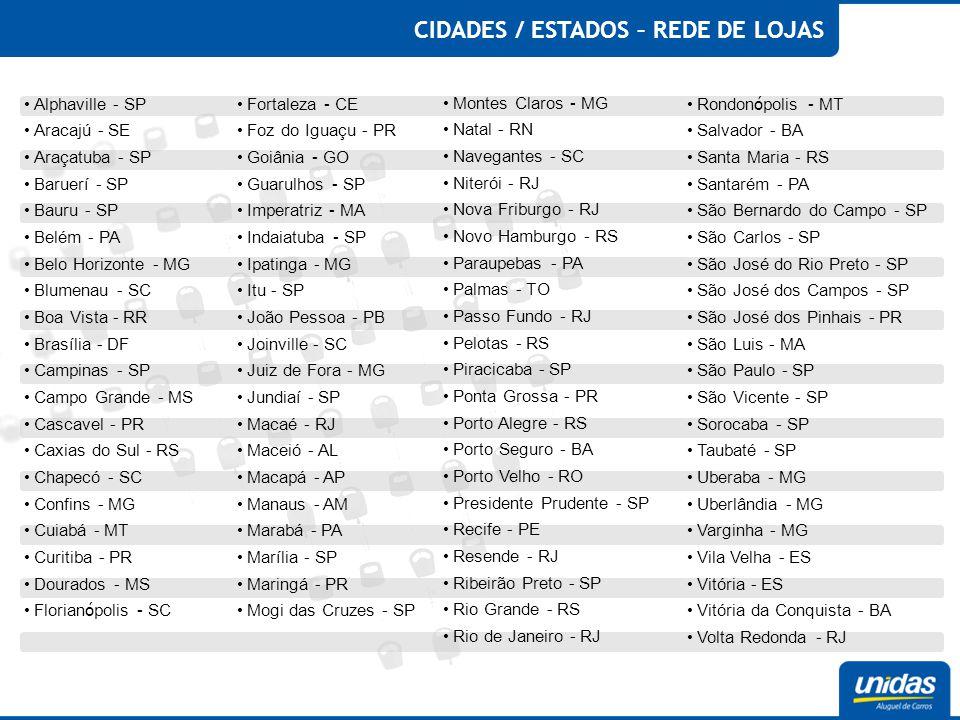 CIDADES / ESTADOS – REDE DE LOJAS Montes Claros – MG Natal - RN Navegantes - SC Niterói - RJ Nova Friburgo - RJ Novo Hamburgo - RS Paraupebas - PA Pal