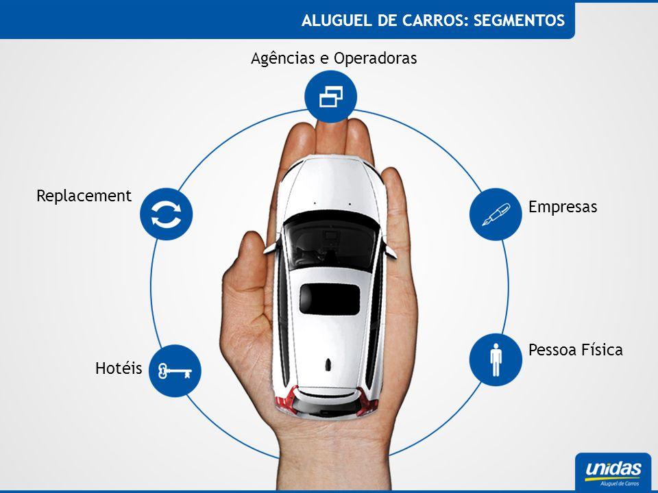 Agências e Operadoras Replacement Hotéis Empresas Pessoa Física ALUGUEL DE CARROS: SEGMENTOS