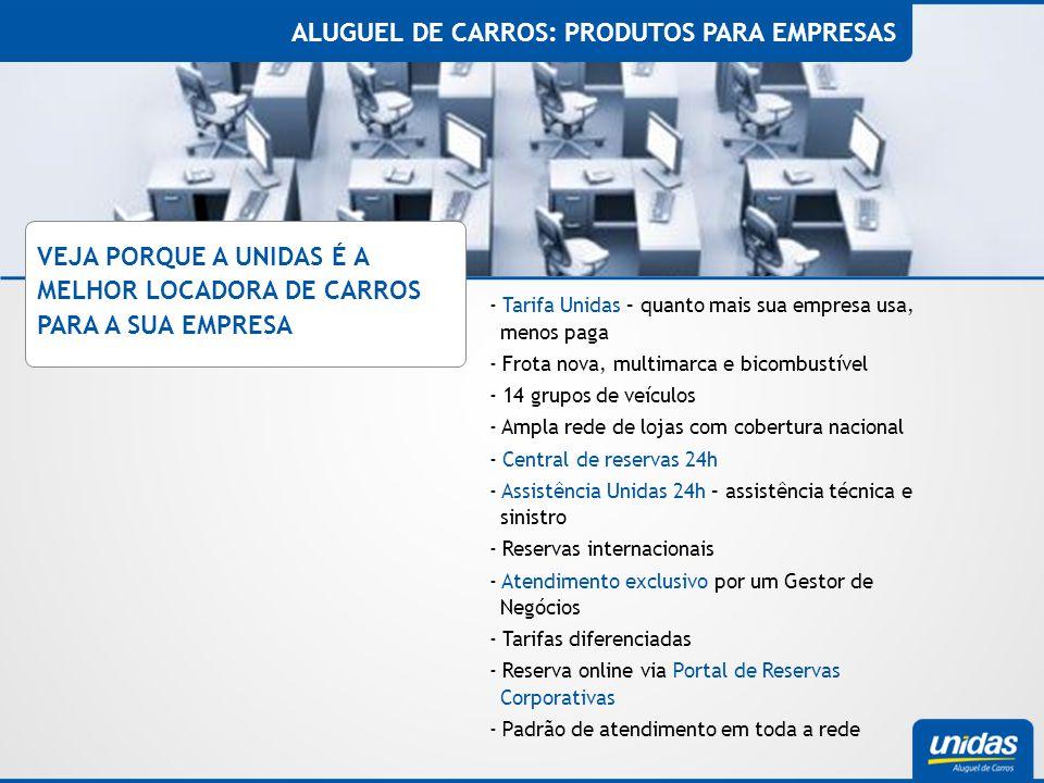 CANAIS DE ATENDIMENTO Portal de Reservas Corporativas Unidas - Reservas online para Empresas e Agências com acordo comercial.