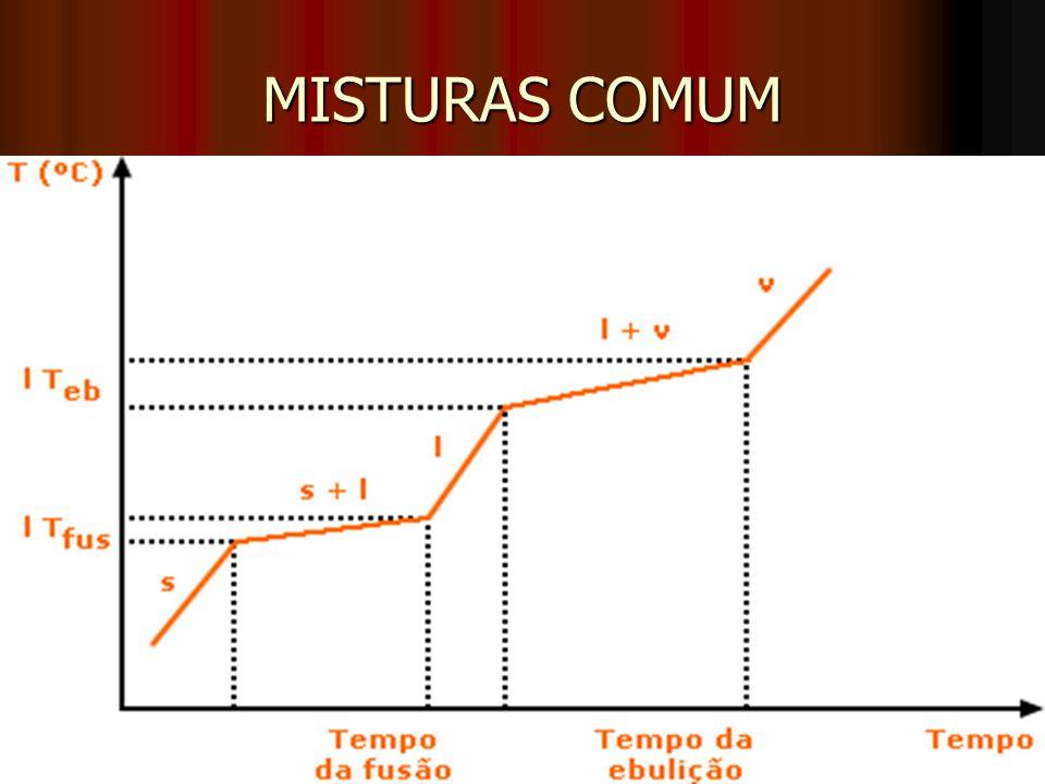 MISTURAS COMUM