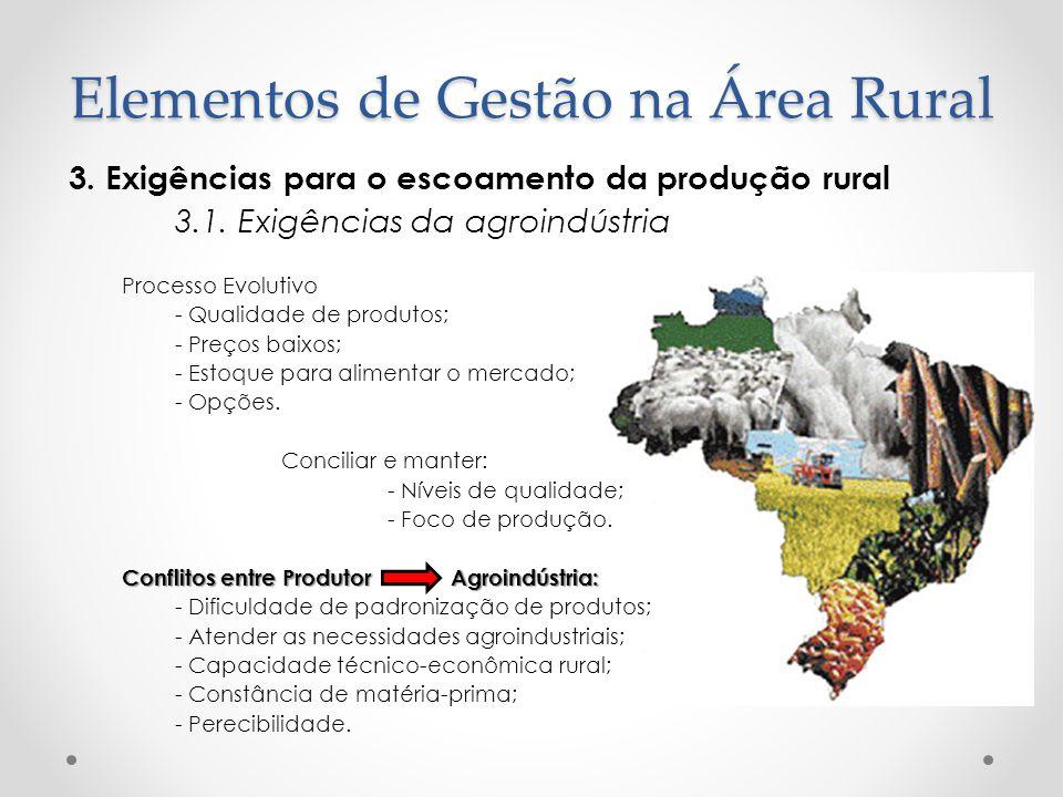 3. Exigências para o escoamento da produção rural 3.1. Exigências da agroindústria Processo Evolutivo - Qualidade de produtos; - Preços baixos; - Esto