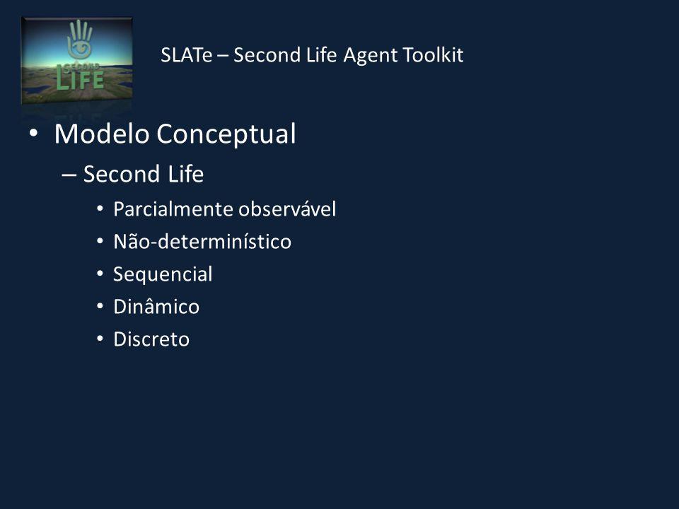 SLATe – Second Life Agent Toolkit Modelo Conceptual – Second Life Parcialmente observável Não-determinístico Sequencial Dinâmico Discreto