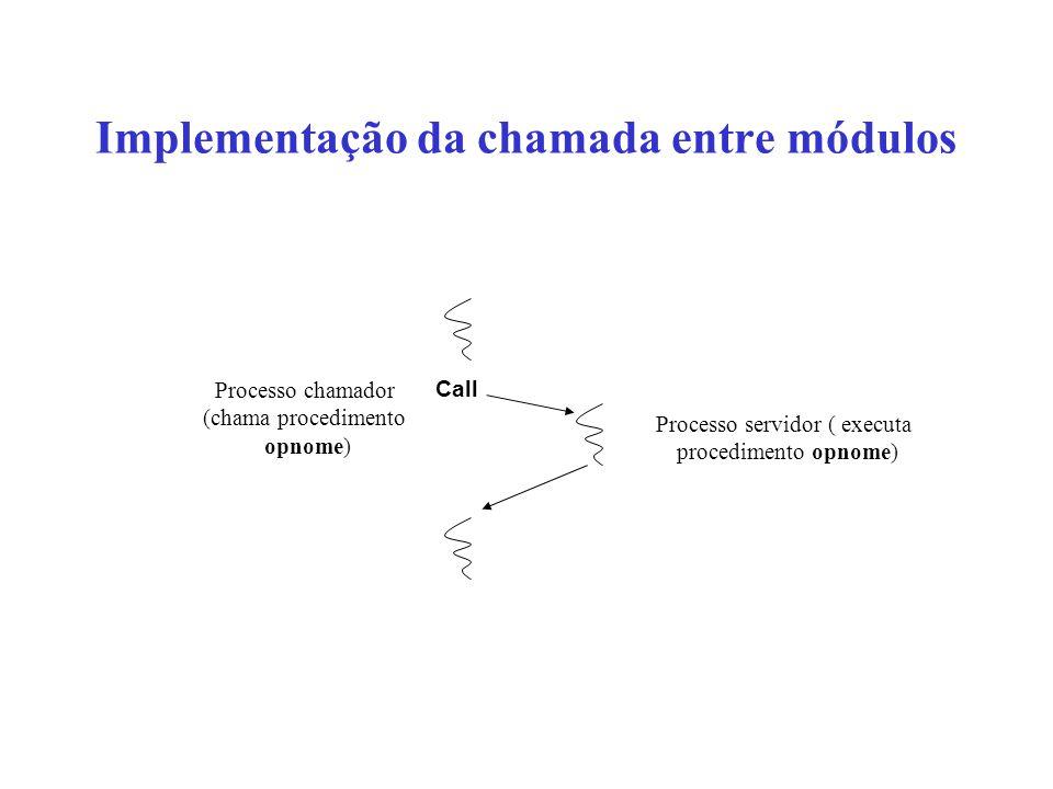Implementação da chamada entre módulos Call Processo chamador (chama procedimento opnome) Processo servidor ( executa procedimento opnome)