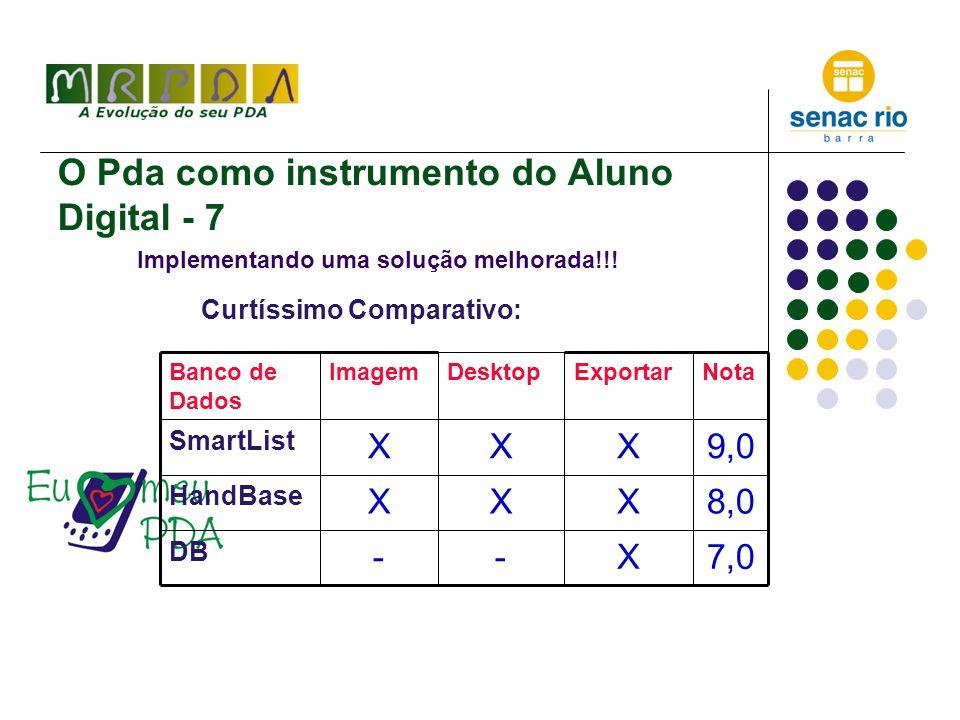 O Pda como instrumento do Aluno Digital - 7 Implementando uma solução melhorada!!.