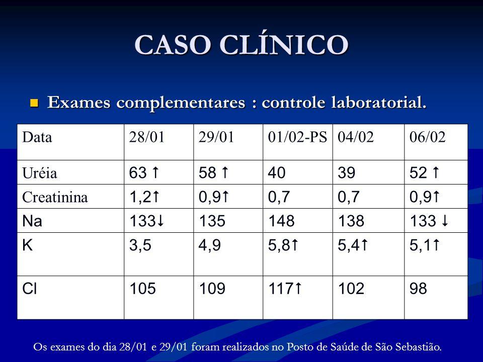 CASO CLÍNICO Exames complementares : controle laboratorial. Exames complementares : controle laboratorial. Data28/0129/0101/02-PS04/0206/02 Uréia 63 