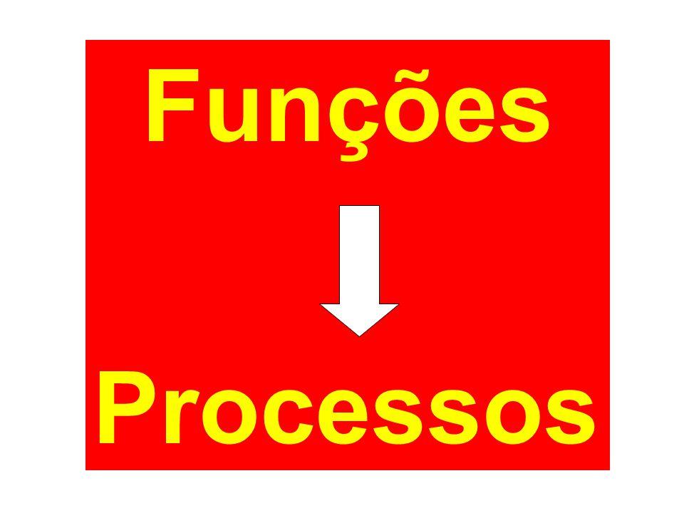 Funções Processos