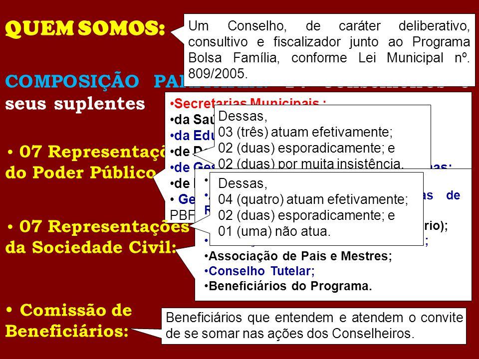 QUEM SOMOS: COMPOSIÇÃO PARITÁRIA: 14 Conselheiros e seus suplentes 07 Representações do Poder Público Secretarias Municipais : da Saúde; da Educação e