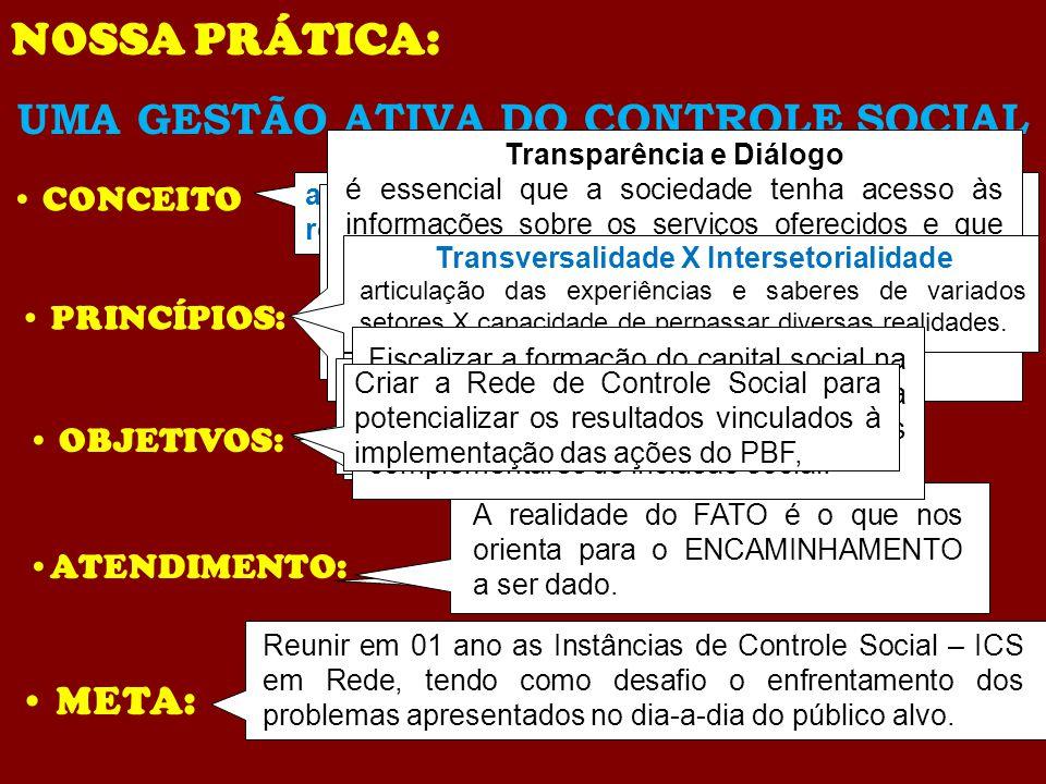 NOSSA PRÁTICA: UMA GESTÃO ATIVA DO CONTROLE SOCIAL PRINCÍPIOS: ATENDIMENTO: atendimento da população, com legitimidade, representatividade, efetividad
