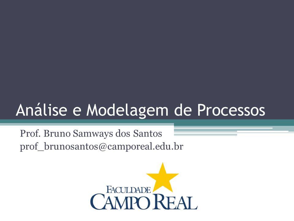 Análise e Modelagem de Processos Prof. Bruno Samways dos Santos prof_brunosantos@camporeal.edu.br