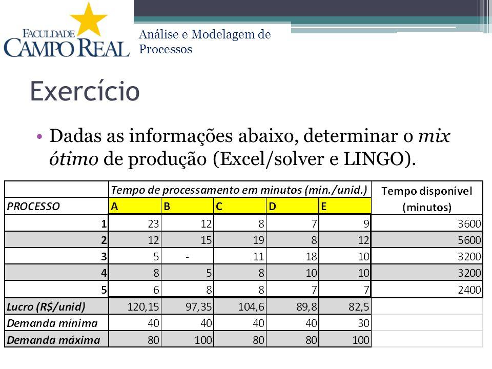 Análise e Modelagem de Processos Exercício Dadas as informações abaixo, determinar o mix ótimo de produção (Excel/solver e LINGO).