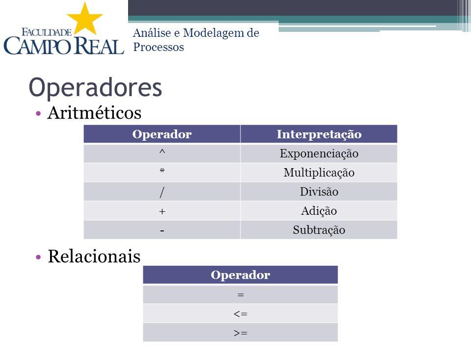 Análise e Modelagem de Processos Operadores Aritméticos Relacionais OperadorInterpretação ^Exponenciação *Multiplicação /Divisão +Adição -Subtração Op