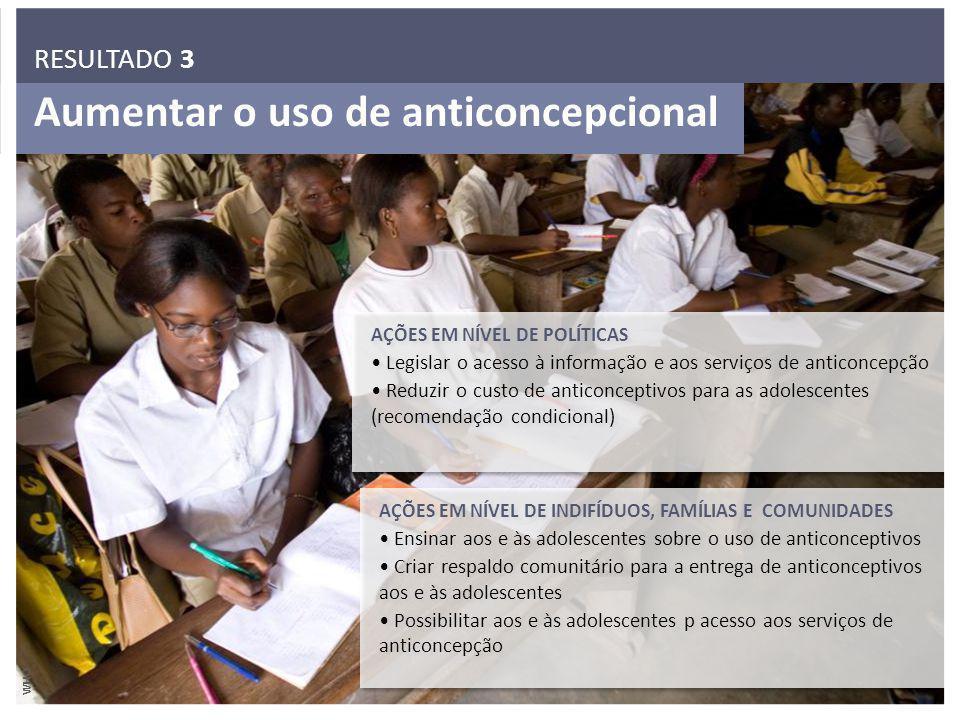 Aumentar o uso de anticoncepcional AÇÕES EM NÍVEL DE POLÍTICAS Legislar o acesso à informação e aos serviços de anticoncepção Reduzir o custo de antic