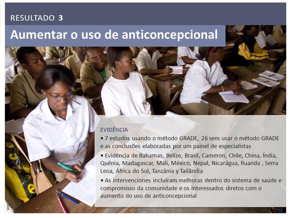 Aumentar o uso de anticoncepcional EVIDÊNCIA 7 estudos usando o método GRADE, 26 sem usar o método GRADE e as conclusões elaboradas por um painel de e